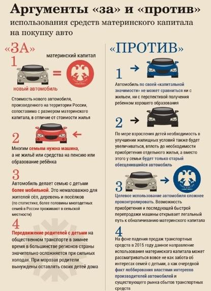 Материнский капитал в 2021 году: возможна ли покупка авто