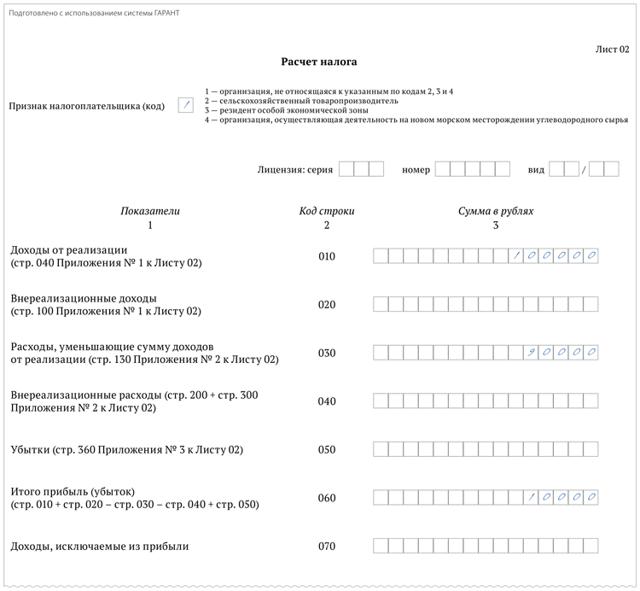 Энциклопедия решений. Торговый сбор при уплате налога на прибыль организаций